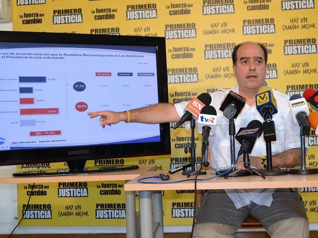 Julio Borges 26 de agosto de 2013.2.5.jpg