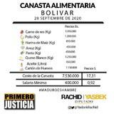 Primero Justicia: Bolívar y Yaracuy fueron en septiembre los...