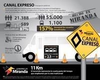 """Adriana D´Elia: """"Gobierno central asumirá operatividad ..."""
