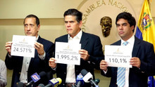 Guzmán: Inflación de mayo fue de 110,1% y acumulado se ubica...