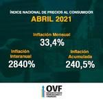 José Guerra: Canasta Alimentaria en abril tuvo un valor de $...